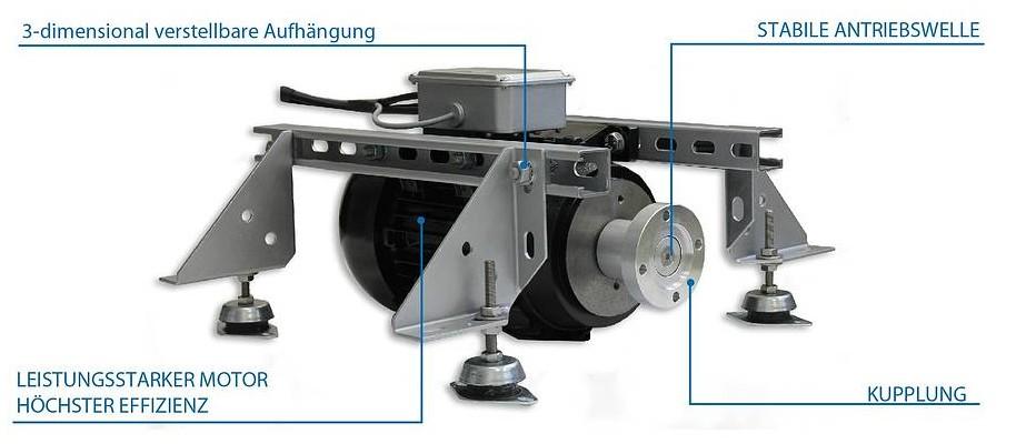 aquamot elektrische wellenantriebe einbaumotore elektro. Black Bedroom Furniture Sets. Home Design Ideas